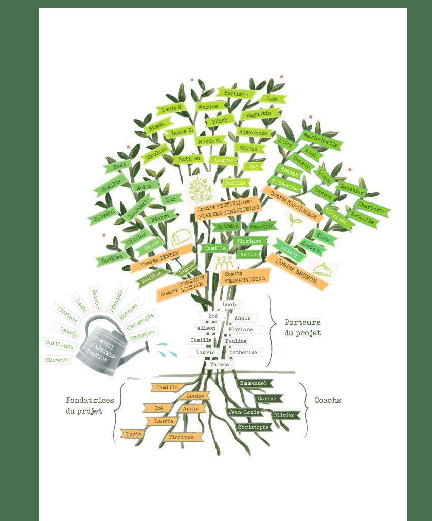 arbre_schéma_5-01